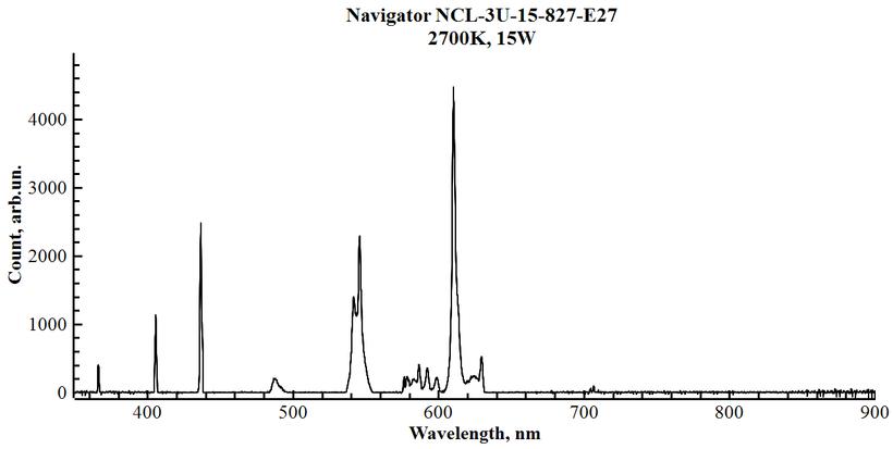 navigator-ncl-3u-15-827-e27