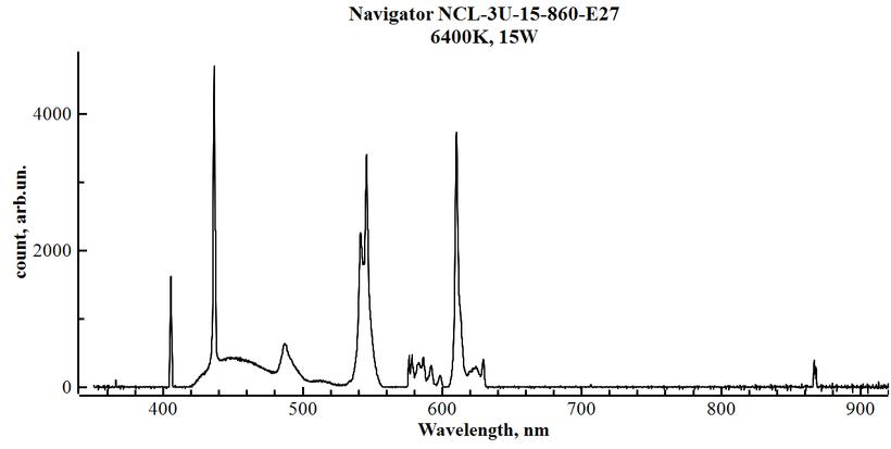 navigator-ncl-3u-15-860-e27